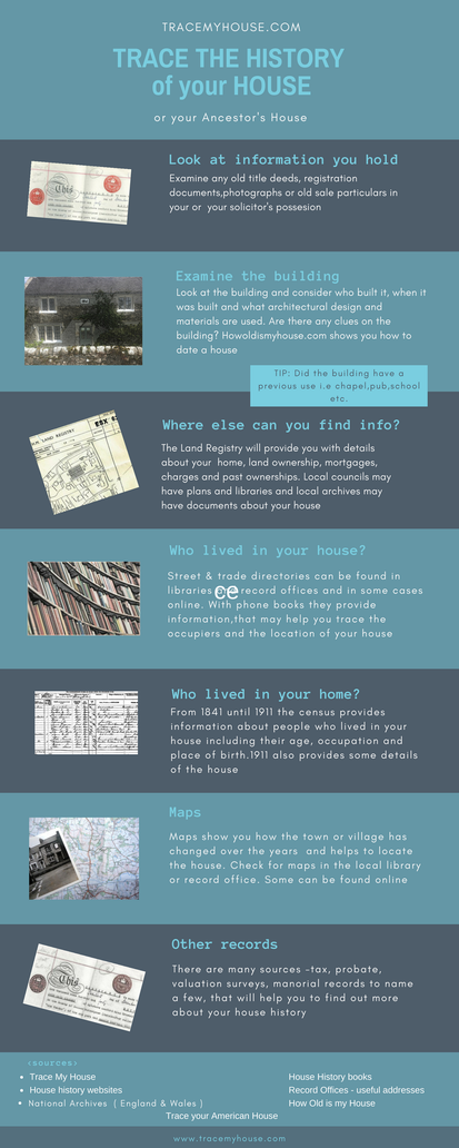 Trace the History of Your house infographic